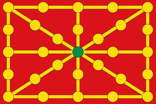 Bandera Reino de Navarra