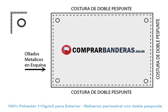 Confección Bandera de cuatro ollas en esquinas